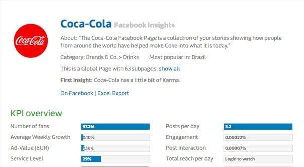 Coca Cola Fan Page Karma