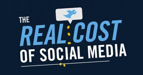 Cost of Social Media